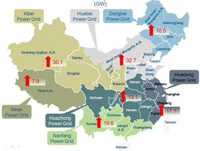 Regional capacity additions