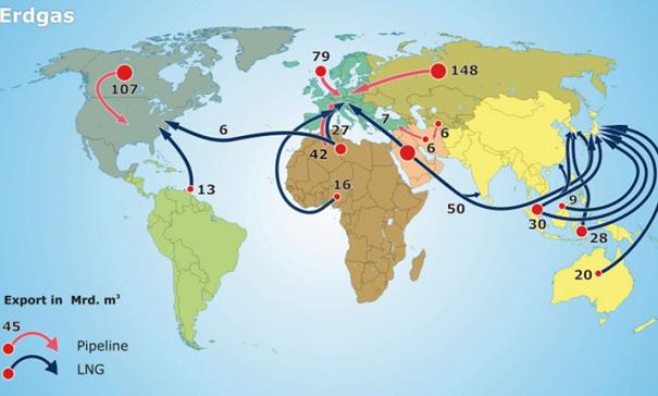 Die regionalen Märkte für Gas, Quelle: BGR