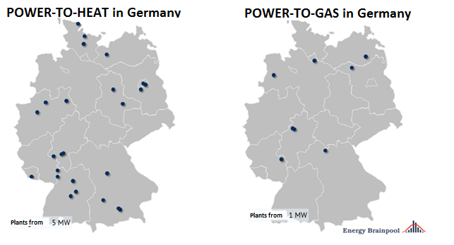 Figure 3: Locations of PtH and PtG plants in Germany (Dec 2017)