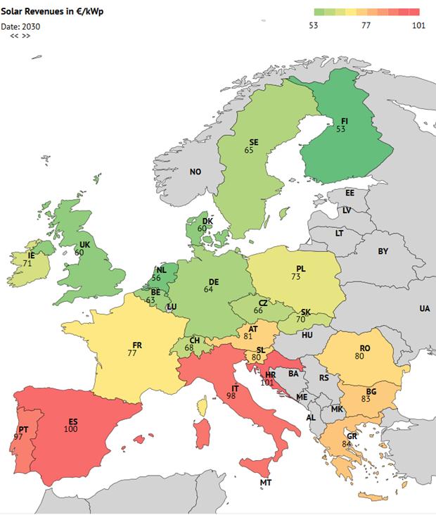Leistungsspezifische Erlöse Solar im Jahr 2030 in EUR2017/kWp ausgewählter EU-Staaten, Quelle: Energy Brainpool