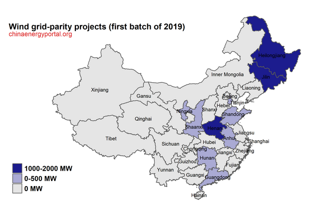 wind grid-parity projects according to planned capacity per Chinese province