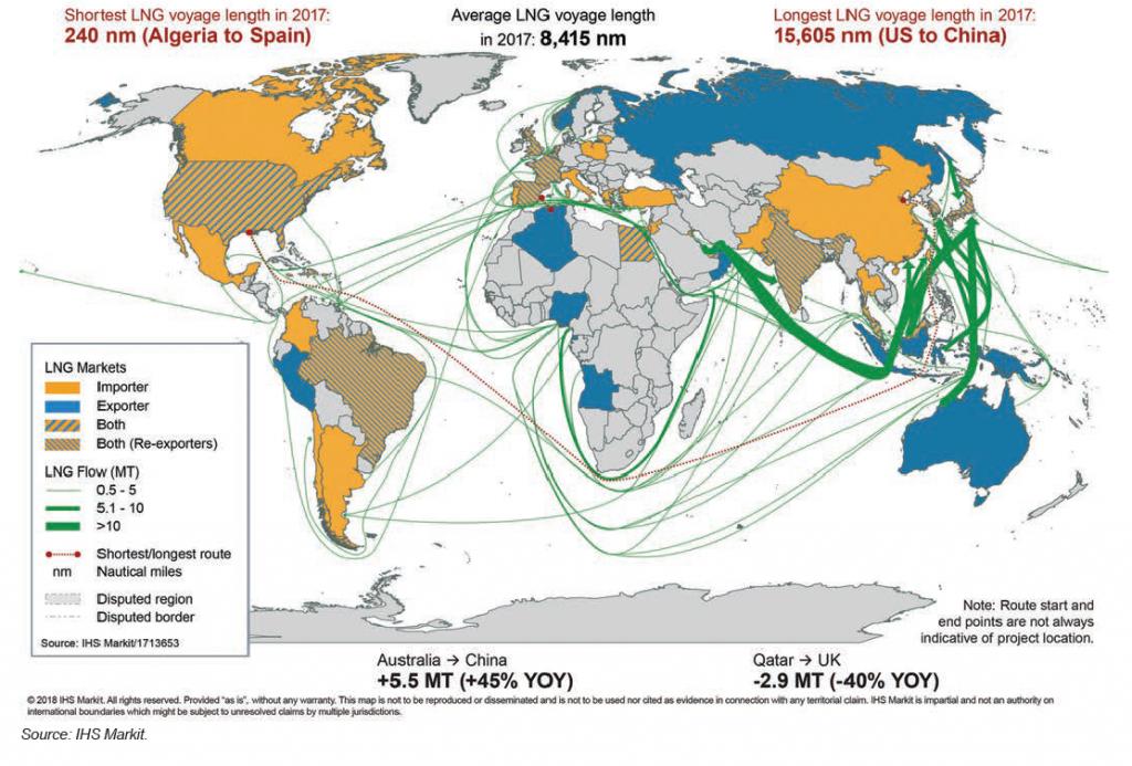 wichtige LNG-Transportwege zwischen Importeuren und Exporteuren im Jahr 2017, LNG, Energy Brainpool