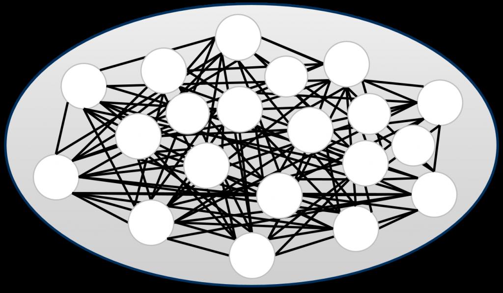 Netzwerkstruktur bei Energy Brainpool, dynamisch