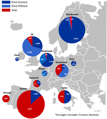 PPAs in Europa (in MW kumuliert), dargestellt sind nur die in der Fachpresse diskutierten PPA-Abschlüsse, Stand: Januar 2021 (Quelle: Energy Brainpool)