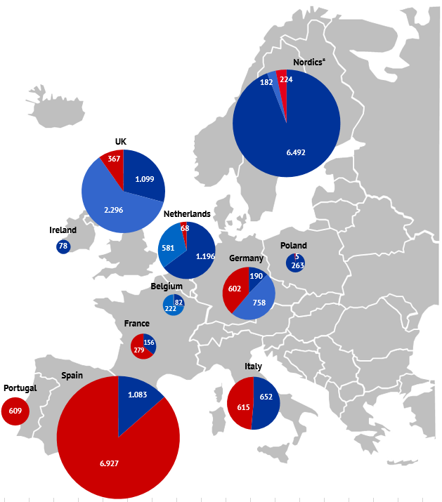 PPAs in Europe (accumulated in MW), only the PPA deals discussed in the trade press are shown, status: 2021 (source: Energy Brainpool)