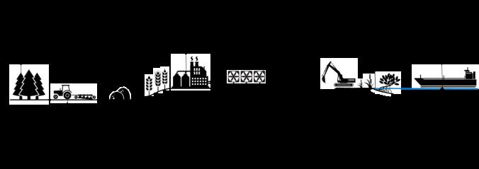 Ausgewählte Negativemissionstechnologien (Quelle: cr.hub).
